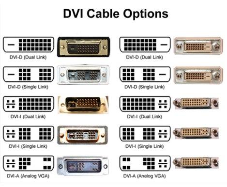 DVI-Connectors-types.jpg